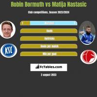Robin Bormuth vs Matija Nastasic h2h player stats