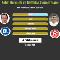 Robin Bormuth vs Matthias Zimmermann h2h player stats