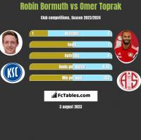Robin Bormuth vs Omer Toprak h2h player stats