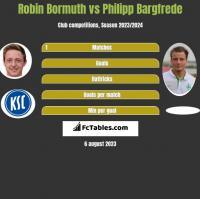 Robin Bormuth vs Philipp Bargfrede h2h player stats