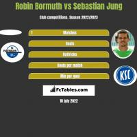 Robin Bormuth vs Sebastian Jung h2h player stats