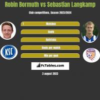 Robin Bormuth vs Sebastian Langkamp h2h player stats
