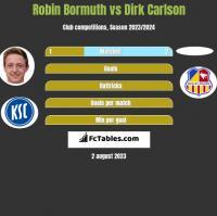 Robin Bormuth vs Dirk Carlson h2h player stats