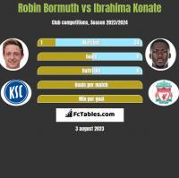Robin Bormuth vs Ibrahima Konate h2h player stats