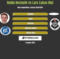 Robin Bormuth vs Lars Lukas Mai h2h player stats