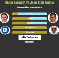 Robin Bormuth vs Jean-Clair Todibo h2h player stats