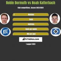 Robin Bormuth vs Noah Katterbach h2h player stats