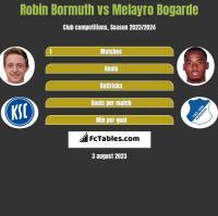 Robin Bormuth vs Melayro Bogarde h2h player stats