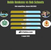 Robin Henkens vs Rob Schoofs h2h player stats