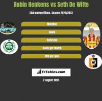 Robin Henkens vs Seth De Witte h2h player stats