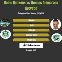 Robin Henkens vs Thomas Guimaraes Azevedo h2h player stats