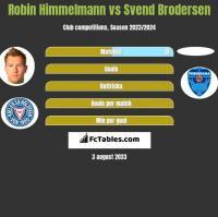 Robin Himmelmann vs Svend Brodersen h2h player stats