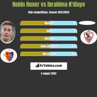 Robin Huser vs Ibrahima N'diaye h2h player stats