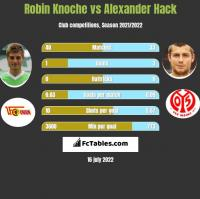 Robin Knoche vs Alexander Hack h2h player stats