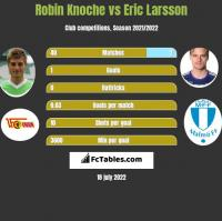 Robin Knoche vs Eric Larsson h2h player stats