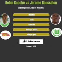 Robin Knoche vs Jerome Roussillon h2h player stats