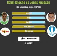 Robin Knoche vs Jonas Knudsen h2h player stats