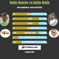 Robin Knoche vs Karim Rekik h2h player stats