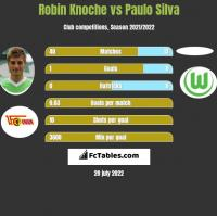 Robin Knoche vs Paulo Silva h2h player stats