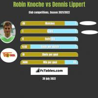 Robin Knoche vs Dennis Lippert h2h player stats
