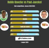 Robin Knoche vs Paul Jaeckel h2h player stats