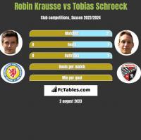 Robin Krausse vs Tobias Schroeck h2h player stats
