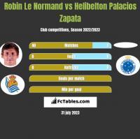 Robin Le Normand vs Helibelton Palacios Zapata h2h player stats