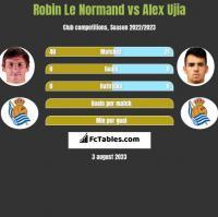 Robin Le Normand vs Alex Ujia h2h player stats