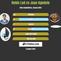 Robin Lod vs Juan Agudelo h2h player stats