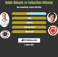 Robin Nilsson vs Sebastian Ohlsson h2h player stats