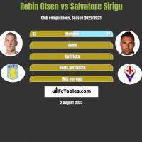 Robin Olsen vs Salvatore Sirigu h2h player stats