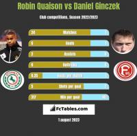 Robin Quaison vs Daniel Ginczek h2h player stats