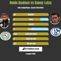 Robin Quaison vs Danny Latza h2h player stats
