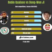 Robin Quaison vs Dong-Won Ji h2h player stats