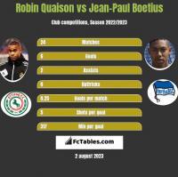 Robin Quaison vs Jean-Paul Boetius h2h player stats