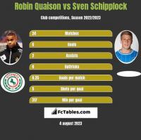 Robin Quaison vs Sven Schipplock h2h player stats