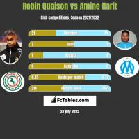 Robin Quaison vs Amine Harit h2h player stats