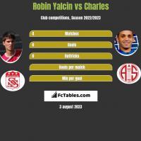 Robin Yalcin vs Charles h2h player stats