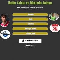 Robin Yalcin vs Marcelo Goiano h2h player stats
