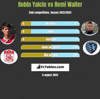 Robin Yalcin vs Remi Walter h2h player stats