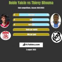 Robin Yalcin vs Thievy Bifouma h2h player stats