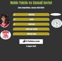 Robin Yalcin vs Cemali Sertel h2h player stats