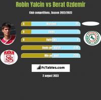 Robin Yalcin vs Berat Ozdemir h2h player stats