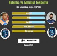 Robinho vs Mahmut Tekdemir h2h player stats