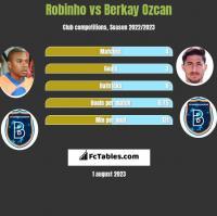 Robinho vs Berkay Ozcan h2h player stats