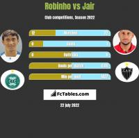 Robinho vs Jair h2h player stats