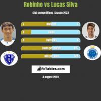 Robinho vs Lucas Silva h2h player stats