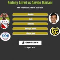 Rodney Antwi vs Davide Mariani h2h player stats