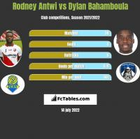Rodney Antwi vs Dylan Bahamboula h2h player stats