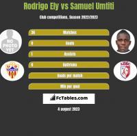 Rodrigo Ely vs Samuel Umtiti h2h player stats